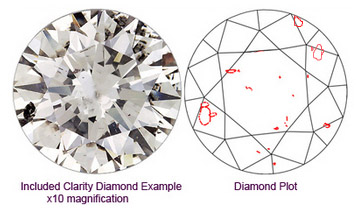 Diamond Plot I1 Lloyds Family Jewellery