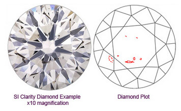 Diamond Plot SI Lloyds Family Jewellery